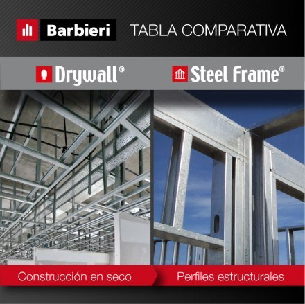 comparativa-drywall-steel-frame