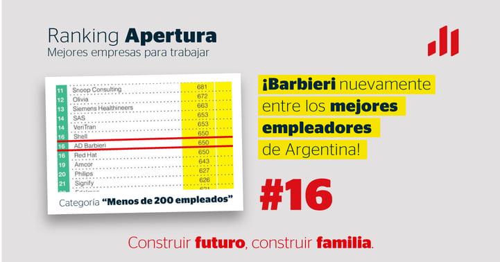 ranking-apertura-barbieri-2020